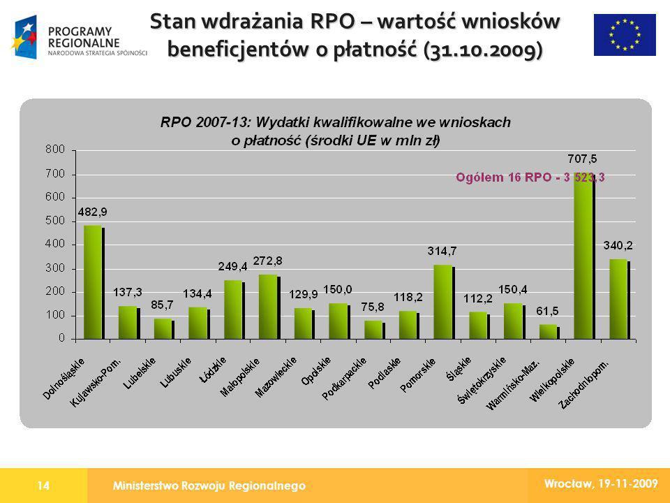 Ministerstwo Rozwoju Regionalnego14 Wrocław, 19-11-2009 Stan wdrażania RPO – wartość wniosków beneficjentów o płatność (31.10.2009)
