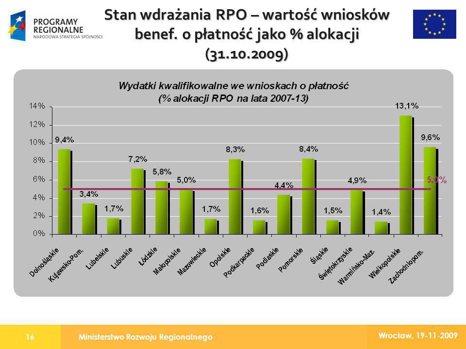 Ministerstwo Rozwoju Regionalnego16 Wrocław, 19-11-2009 Stan wdrażania RPO – wartość wniosków benef.