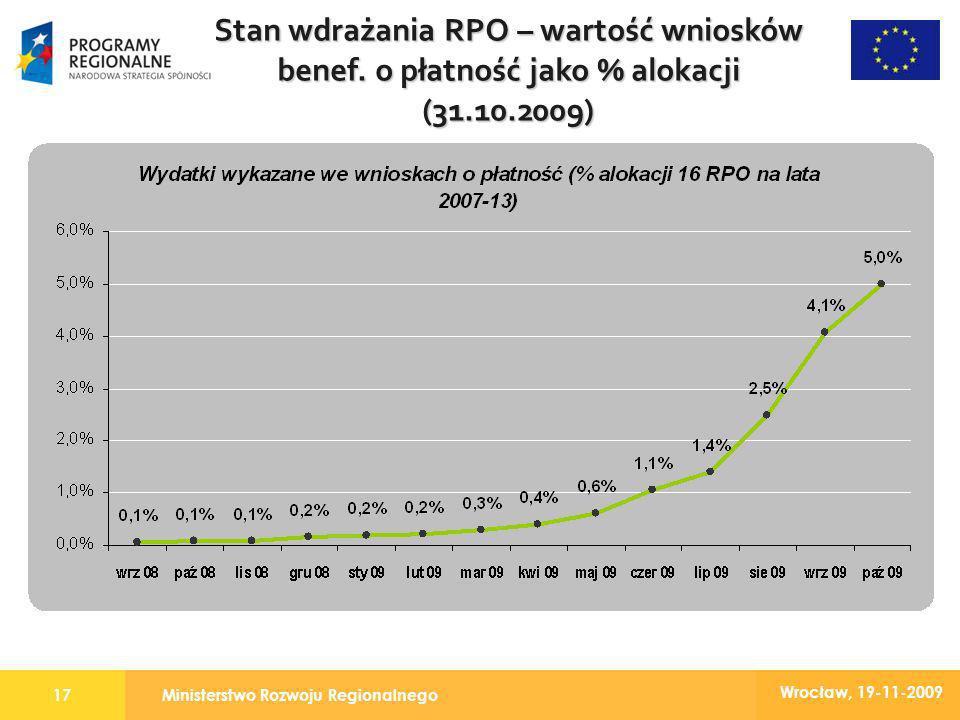 Ministerstwo Rozwoju Regionalnego17 Wrocław, 19-11-2009 Stan wdrażania RPO – wartość wniosków benef.