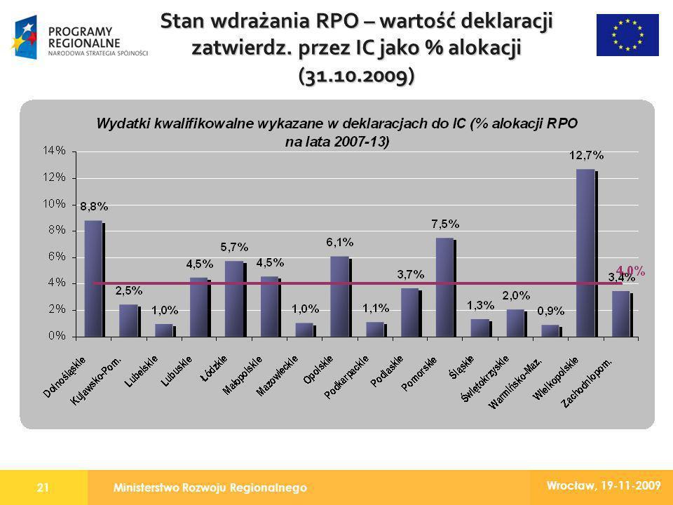 Ministerstwo Rozwoju Regionalnego21 Wrocław, 19-11-2009 Stan wdrażania RPO – wartość deklaracji zatwierdz.