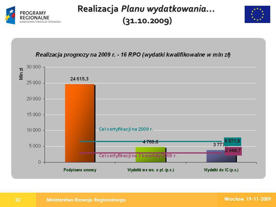 Ministerstwo Rozwoju Regionalnego22 Wrocław, 19-11-2009 Realizacja Planu wydatkowania… (31.10.2009)