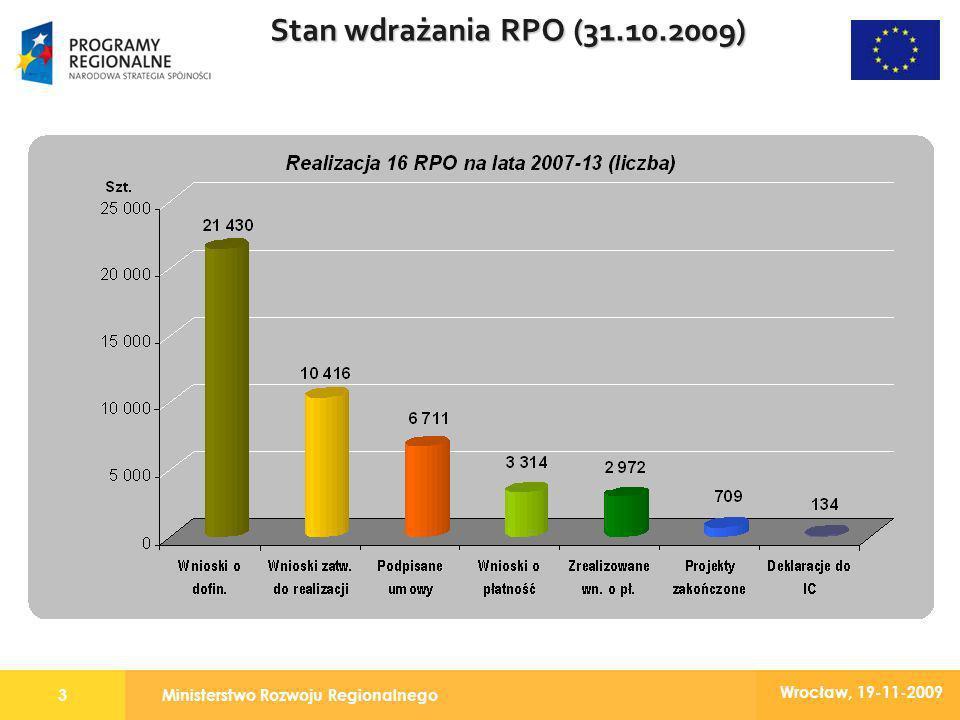 Ministerstwo Rozwoju Regionalnego3 Wrocław, 19-11-2009 Stan wdrażania RPO (31.10.2009)