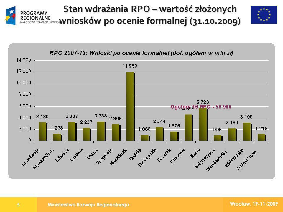 Ministerstwo Rozwoju Regionalnego5 Wrocław, 19-11-2009 Stan wdrażania RPO – wartość złożonych wniosków po ocenie formalnej (31.10.2009)