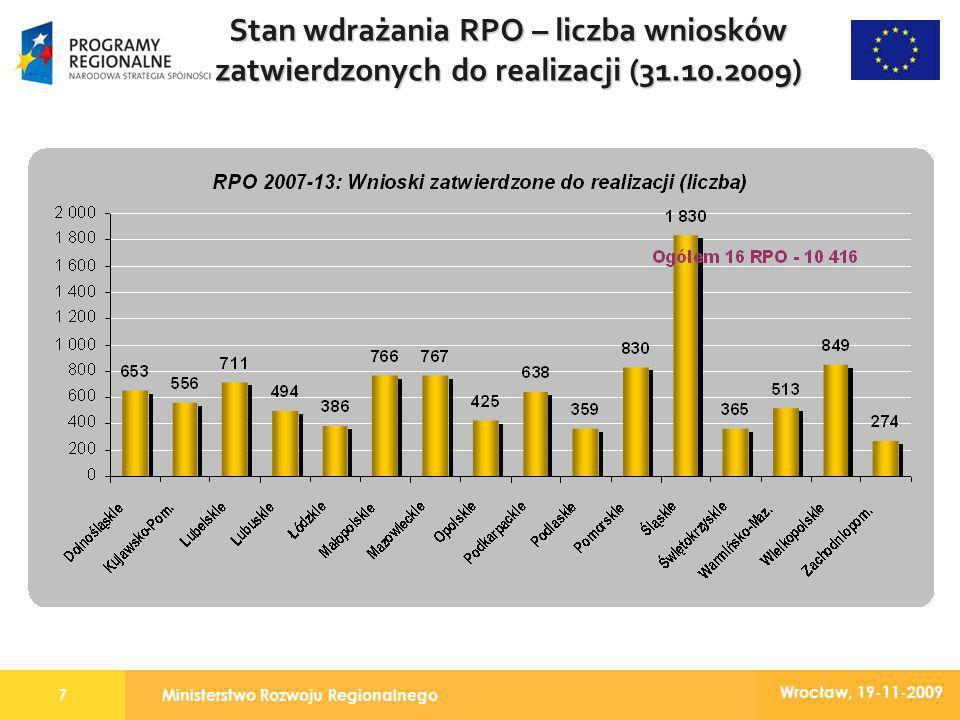 Ministerstwo Rozwoju Regionalnego7 Wrocław, 19-11-2009 Stan wdrażania RPO – liczba wniosków zatwierdzonych do realizacji (31.10.2009)