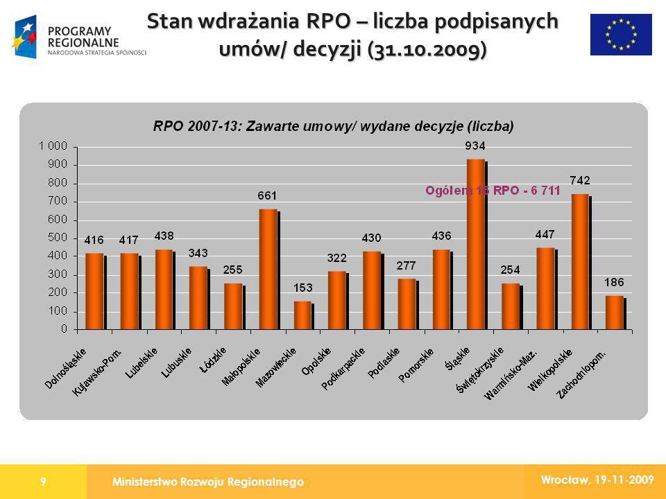 Ministerstwo Rozwoju Regionalnego9 Wrocław, 19-11-2009 Stan wdrażania RPO – liczba podpisanych umów/ decyzji (31.10.2009)