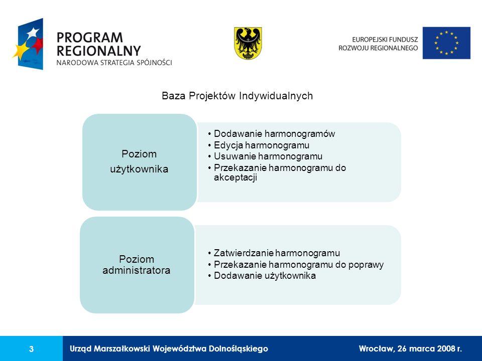 Urząd Marszałkowski Województwa Dolnośląskiego27 lutego 2008 r. 3 Dodawanie harmonogramów Edycja harmonogramu Usuwanie harmonogramu Przekazanie harmon