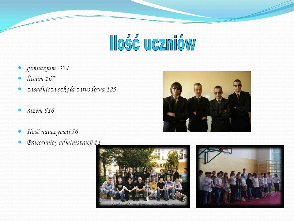 gimnazjum 324 liceum 167 zasadnicza szkoła zawodowa 125 razem 616 Ilość nauczycieli 56 Pracownicy administracji 11