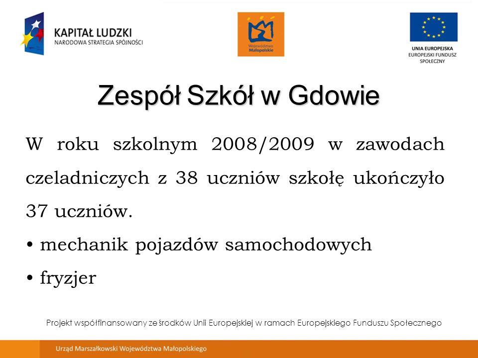 Zespół Szkół w Gdowie W roku szkolnym 2008/2009 w zawodach czeladniczych z 38 uczniów szkołę ukończyło 37 uczniów.