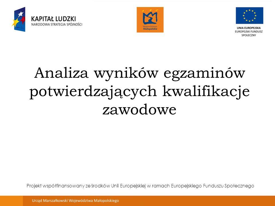 Analiza wyników egzaminów potwierdzających kwalifikacje zawodowe Projekt współfinansowany ze środków Unii Europejskiej w ramach Europejskiego Funduszu