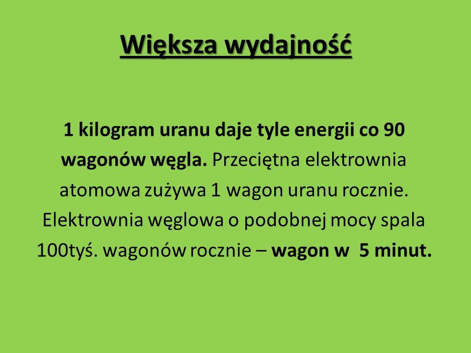 Większa wydajność 1 kilogram uranu daje tyle energii co 90 wagonów węgla.