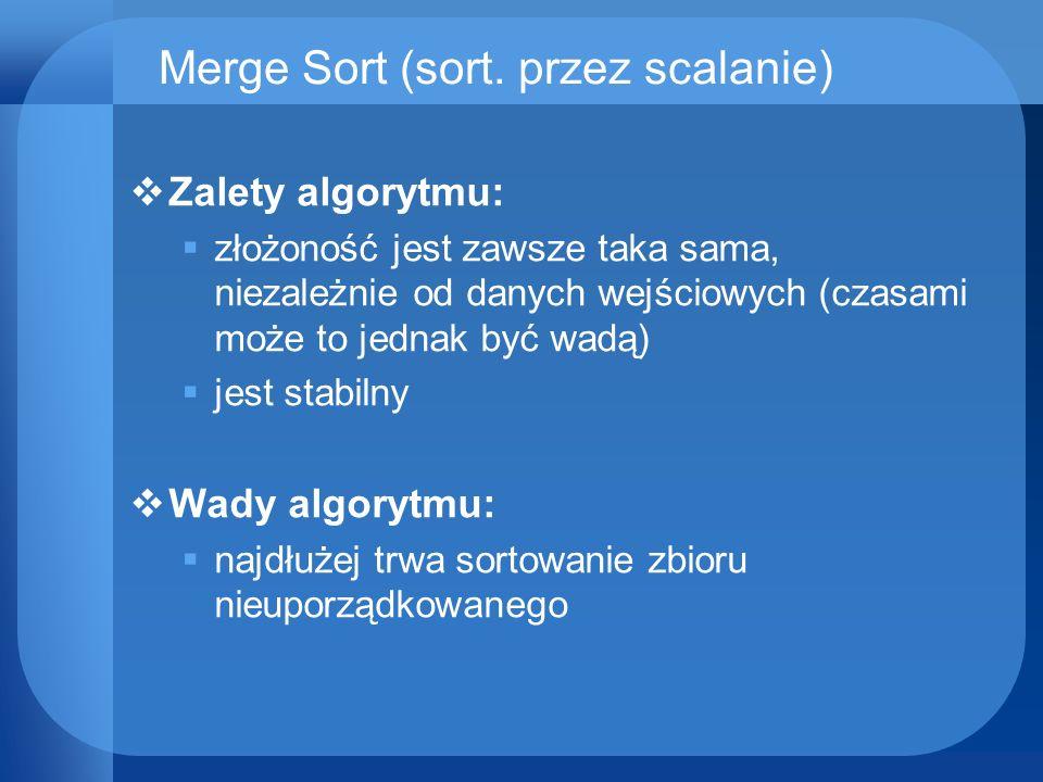 Merge Sort (sort. przez scalanie) Zalety algorytmu: złożoność jest zawsze taka sama, niezależnie od danych wejściowych (czasami może to jednak być wad