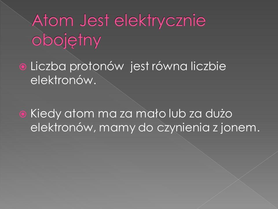 Liczba protonów jest równa liczbie elektronów. Kiedy atom ma za mało lub za dużo elektronów, mamy do czynienia z jonem.
