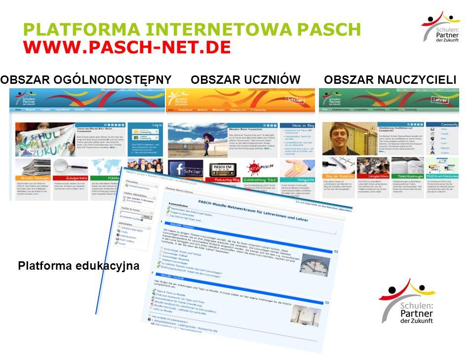 PLATFORMA INTERNETOWA PASCH WWW.PASCH-NET.DE OBSZAR OGÓLNODOSTĘPNY OBSZAR UCZNIÓW OBSZAR NAUCZYCIELI Platforma edukacyjna