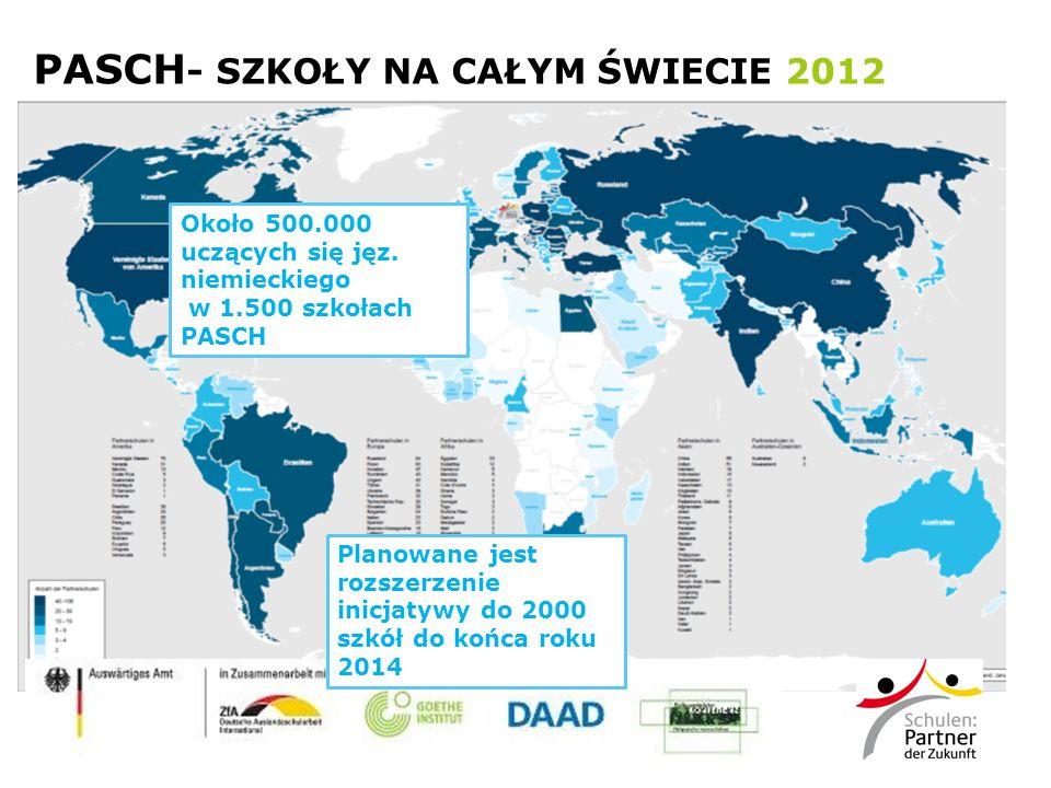 PASCH - SZKOŁY NA CAŁYM ŚWIECIE 2012 Około 500.000 uczących się jęz.