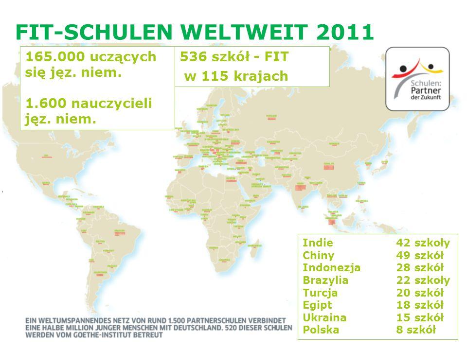 FIT-SCHULEN WELTWEIT 2011 Indie42 szkoły Chiny 49 szkół Indonezja 28 szkół Brazylia 22 szkoły Turcja20 szkół Egipt18 szkół Ukraina15 szkół Polska8 szkół 536 szkół - FIT w 115 krajach 165.000 uczących się jęz.
