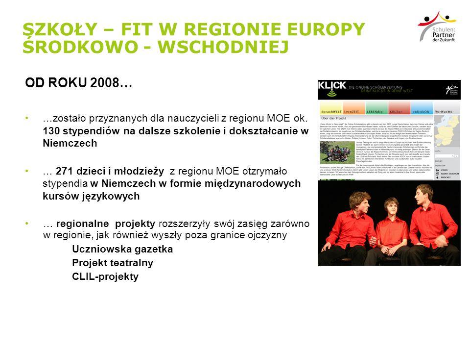SZKOŁY – FIT W REGIONIE EUROPY ŚRODKOWO - WSCHODNIEJ OD ROKU 2008… …zostało przyznanych dla nauczycieli z regionu MOE ok.