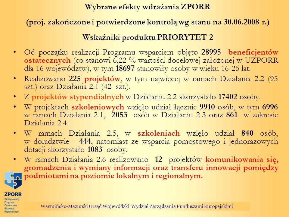 Warmińsko-Mazurski Urząd Wojewódzki Wydział Zarządzania Funduszami Europejskimi Wybrane efekty wdrażania ZPORR (proj. zakończone i potwierdzone kontro