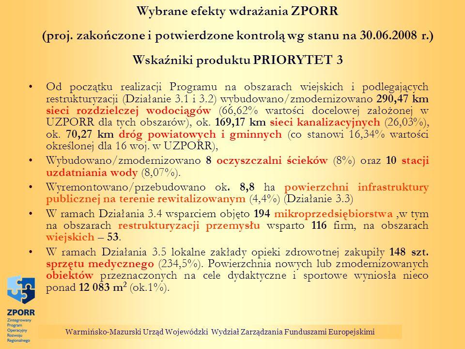 Warmińsko-Mazurski Urząd Wojewódzki Wydział Zarządzania Funduszami Europejskimi Wybrane efekty wdrażania ZPORR (proj.