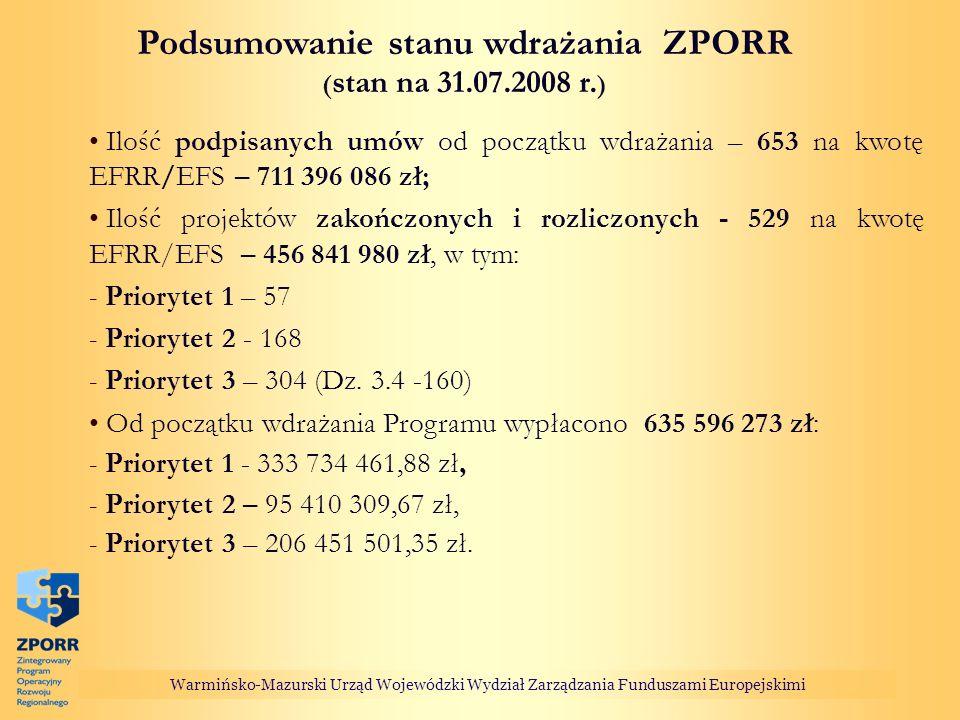 Warmińsko-Mazurski Urząd Wojewódzki Wydział Zarządzania Funduszami Europejskimi Podsumowanie stanu wdrażania ZPORR ( stan na 31.07.2008 r. ) Ilość pod