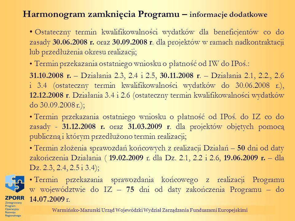 Warmińsko-Mazurski Urząd Wojewódzki Wydział Zarządzania Funduszami Europejskimi Harmonogram zamknięcia Programu – informacje dodatkowe Ostateczny termin kwalifikowalności wydatków dla beneficjentów co do zasady 30.06.2008 r.