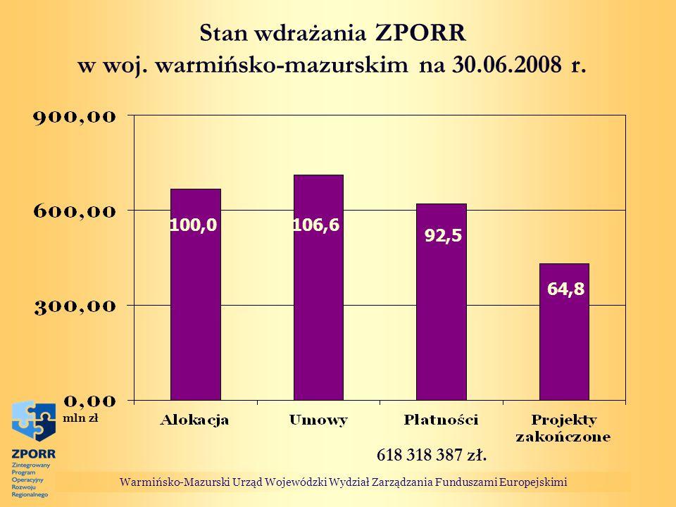 Stan wdrażania ZPORR w woj. warmińsko-mazurskim na 30.06.2008 r.