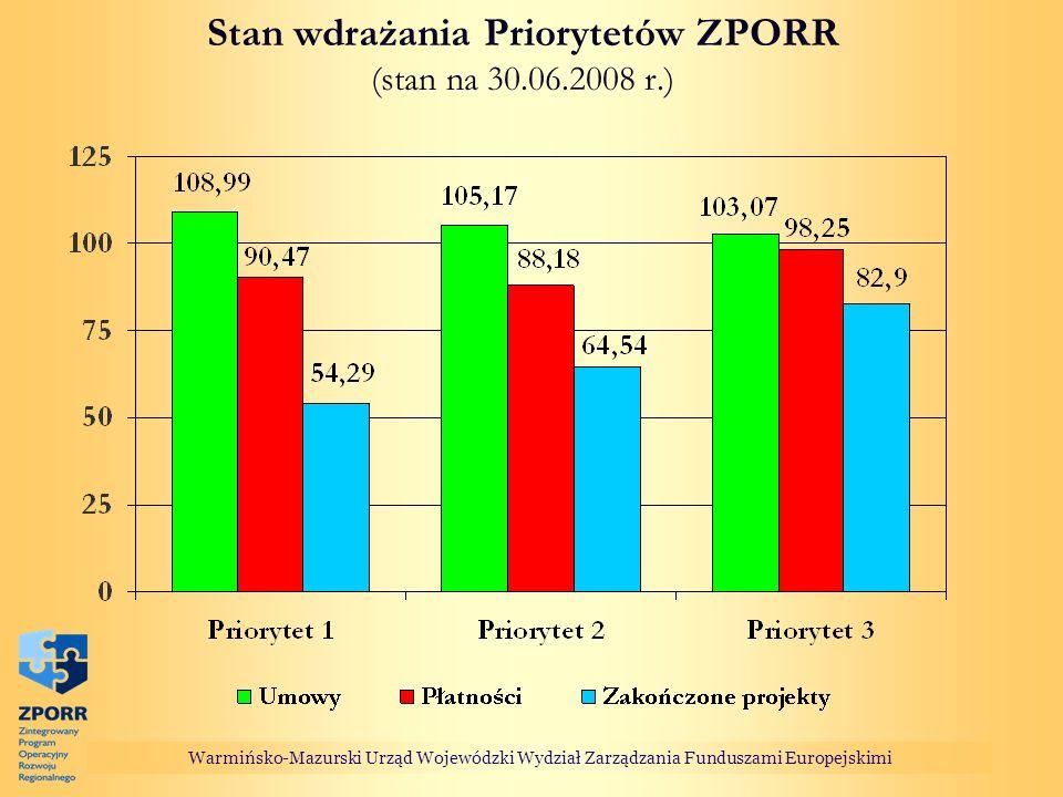 Warmińsko-Mazurski Urząd Wojewódzki Wydział Zarządzania Funduszami Europejskimi Stan wdrażania Priorytetów ZPORR (stan na 30.06.2008 r.)
