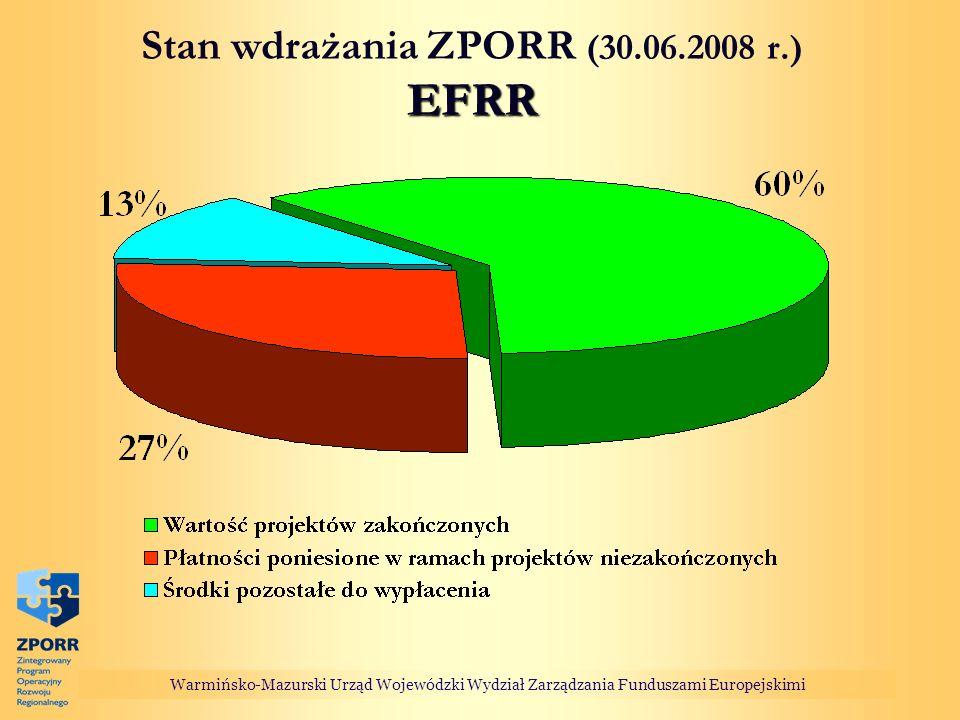 Warmińsko-Mazurski Urząd Wojewódzki Wydział Zarządzania Funduszami Europejskimi EFRR Stan wdrażania ZPORR (30.06.2008 r.) EFRR