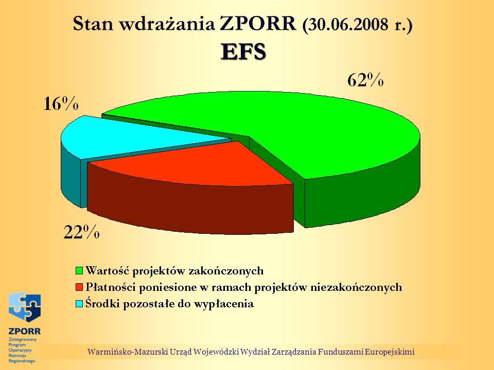 Warmińsko-Mazurski Urząd Wojewódzki Wydział Zarządzania Funduszami Europejskimi EFS Stan wdrażania ZPORR (30.06.2008 r.) EFS