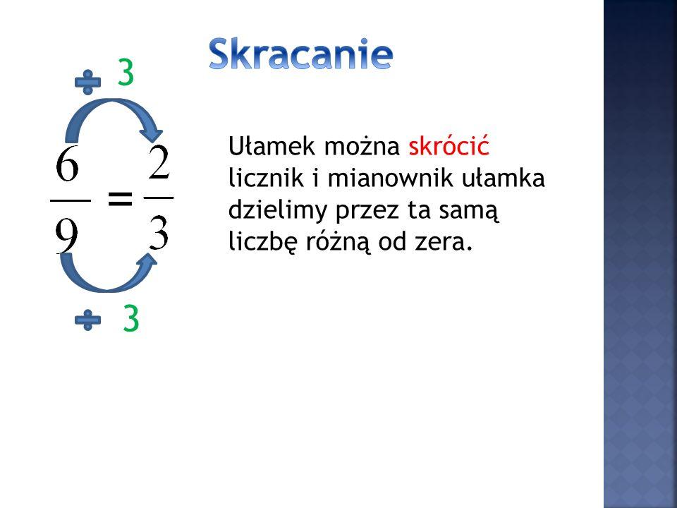 Jeżeli ułamki mają jednakowe liczniki,to ten ułamek jest większy, którego mianownik jest mniejszy.