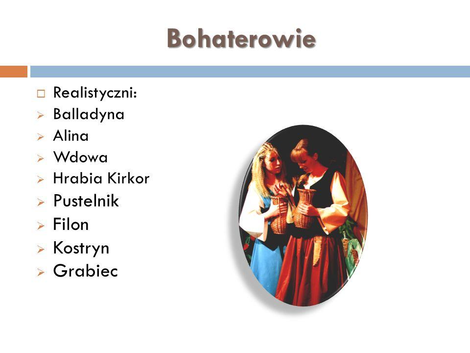 Bohaterowie Realistyczni: Balladyna Alina Wdowa Hrabia Kirkor Pustelnik Filon Kostryn Grabiec