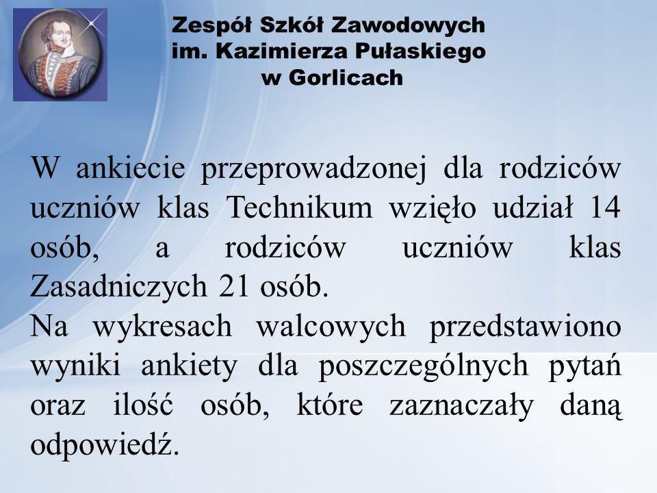 Zespół Szkół Zawodowych im.