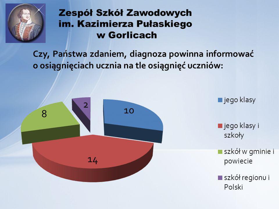 Zespół Szkół Zawodowych im. Kazimierza Pułaskiego w Gorlicach