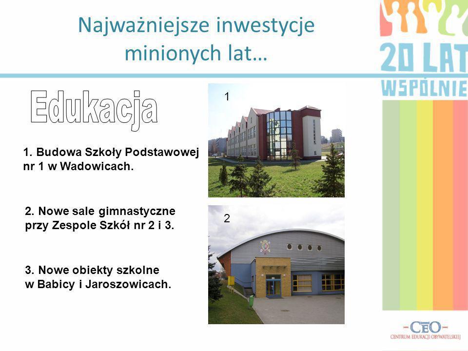 Najważniejsze inwestycje minionych lat… 1. Budowa Szkoły Podstawowej nr 1 w Wadowicach. 2. Nowe sale gimnastyczne przy Zespole Szkół nr 2 i 3. 3. Nowe