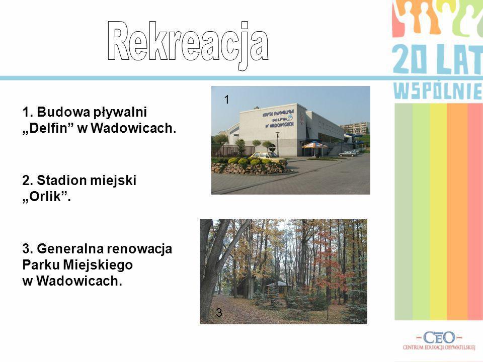 1. Budowa pływalni Delfin w Wadowicach. 2. Stadion miejski Orlik. 3. Generalna renowacja Parku Miejskiego w Wadowicach. 1 3