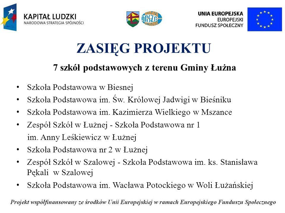 ZASIĘG PROJEKTU 7 szkół podstawowych z terenu Gminy Łużna Szkoła Podstawowa w Biesnej Szkoła Podstawowa im.