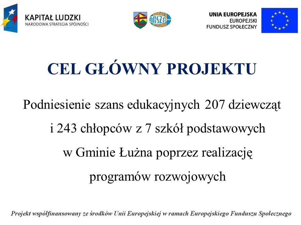 CEL GŁÓWNY PROJEKTU Podniesienie szans edukacyjnych 207 dziewcząt i 243 chłopców z 7 szkół podstawowych w Gminie Łużna poprzez realizację programów rozwojowych