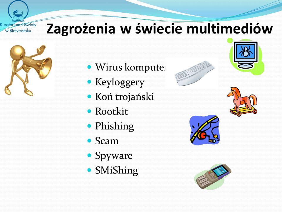 Zagrożenia w świecie multimediów Wirus komputerowy Keyloggery Koń trojański Rootkit Phishing Scam Spyware SMiShing