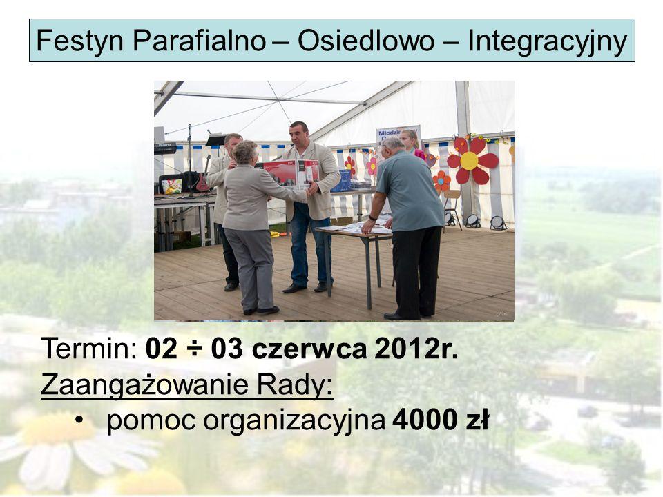 Festyn Parafialno – Osiedlowo – Integracyjny Termin: 02 ÷ 03 czerwca 2012r. Zaangażowanie Rady: pomoc organizacyjna 4000 zł