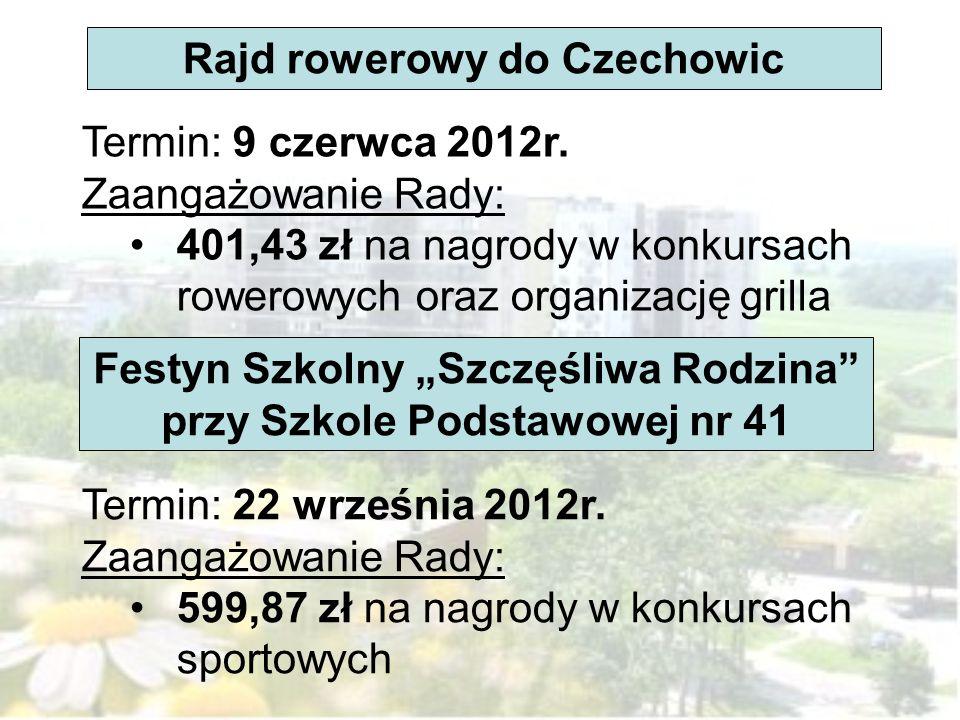 Rajd rowerowy do Czechowic Termin: 9 czerwca 2012r. Zaangażowanie Rady: 401,43 zł na nagrody w konkursach rowerowych oraz organizację grilla Festyn Sz
