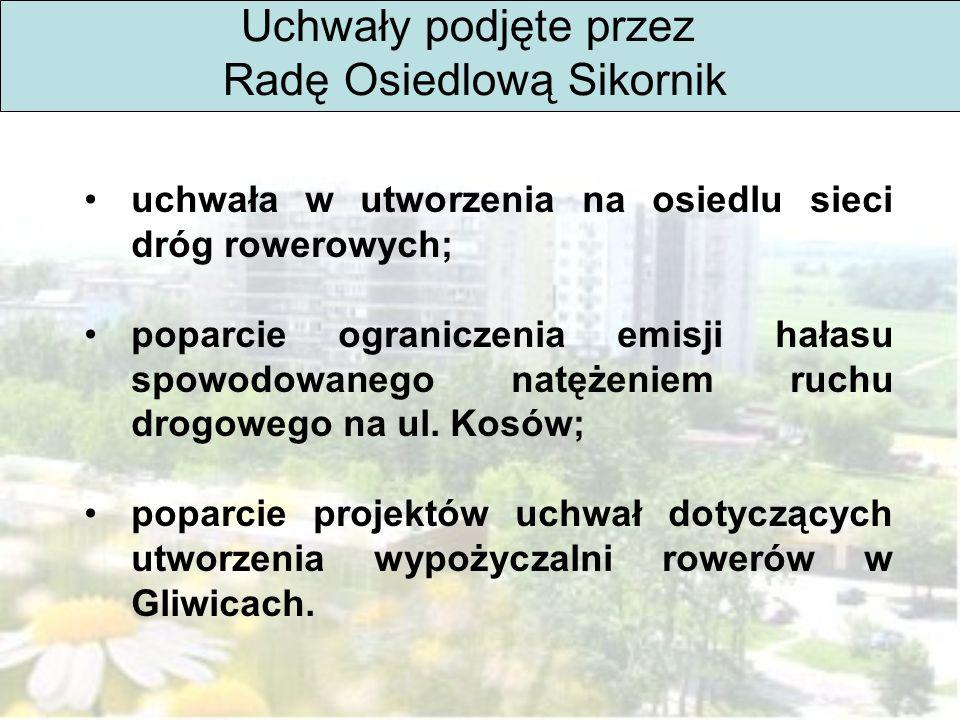Uchwały podjęte przez Radę Osiedlową Sikornik uchwała w utworzenia na osiedlu sieci dróg rowerowych; poparcie ograniczenia emisji hałasu spowodowanego natężeniem ruchu drogowego na ul.