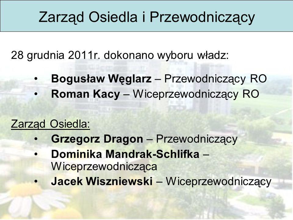 28 grudnia 2011r. dokonano wyboru władz: Bogusław Węglarz – Przewodniczący RO Roman Kacy – Wiceprzewodniczący RO Zarząd Osiedla: Grzegorz Dragon – Prz