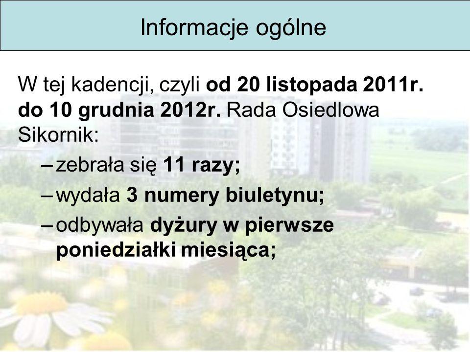 W tej kadencji, czyli od 20 listopada 2011r. do 10 grudnia 2012r. Rada Osiedlowa Sikornik: –zebrała się 11 razy; –wydała 3 numery biuletynu; –odbywała