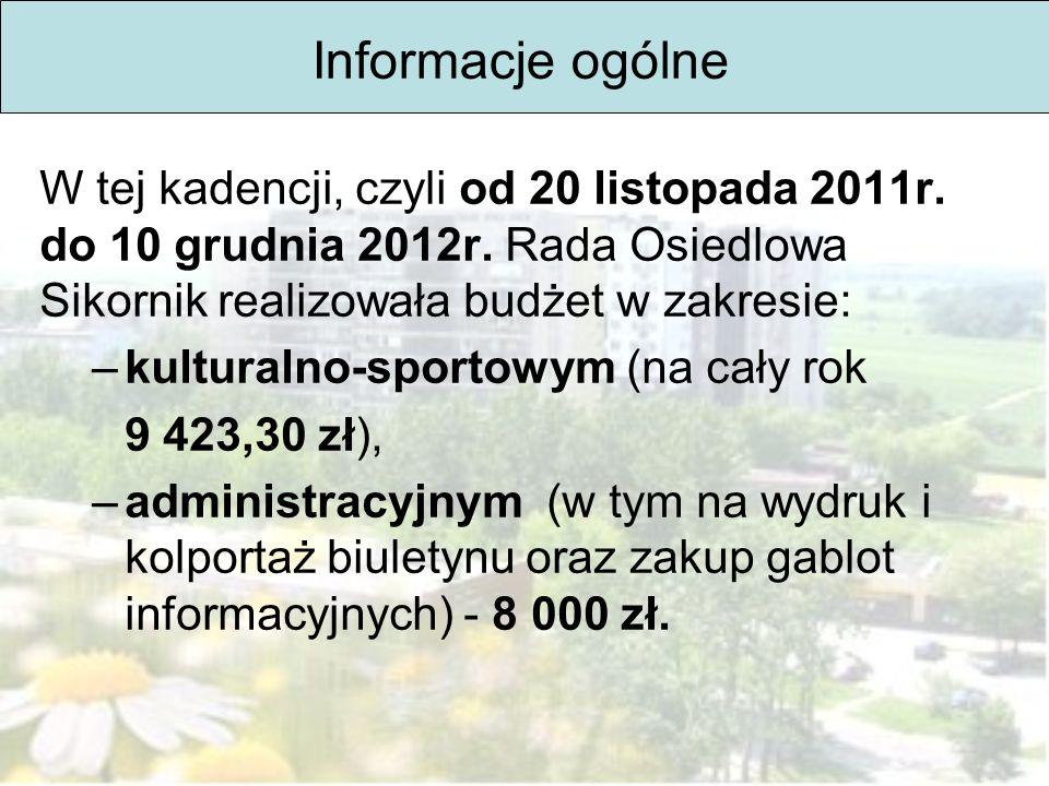 W tej kadencji, czyli od 20 listopada 2011r. do 10 grudnia 2012r. Rada Osiedlowa Sikornik realizowała budżet w zakresie: –kulturalno-sportowym (na cał