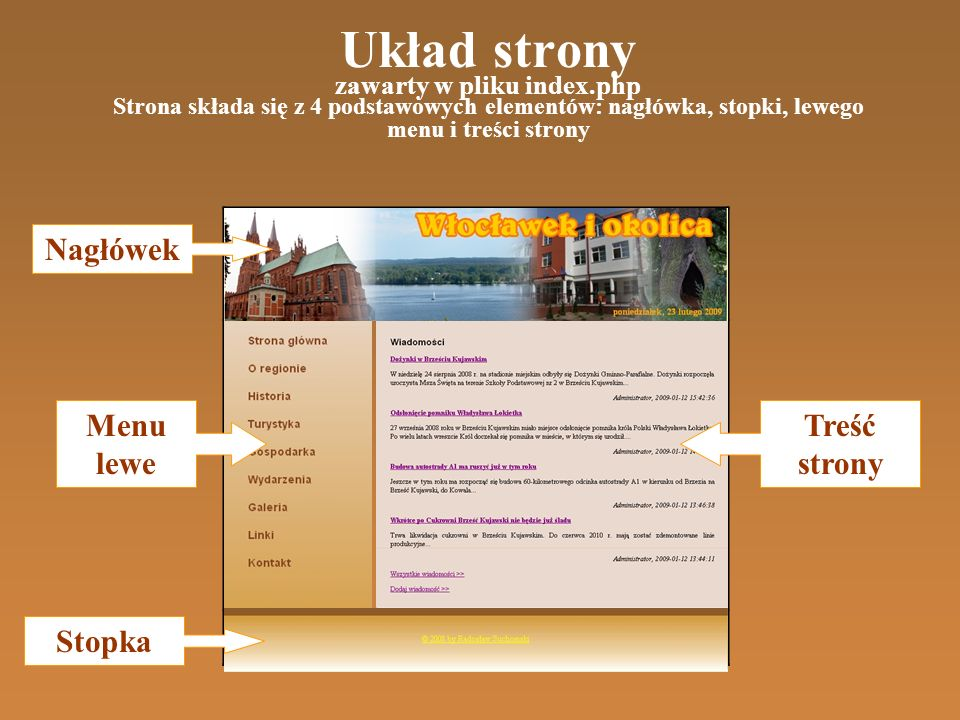 Nagłówek Menu lewe Treść strony Stopka Układ strony zawarty w pliku index.php Strona składa się z 4 podstawowych elementów: nagłówka, stopki, lewego menu i treści strony Menu lewe Nagłówek Stopka Treść strony