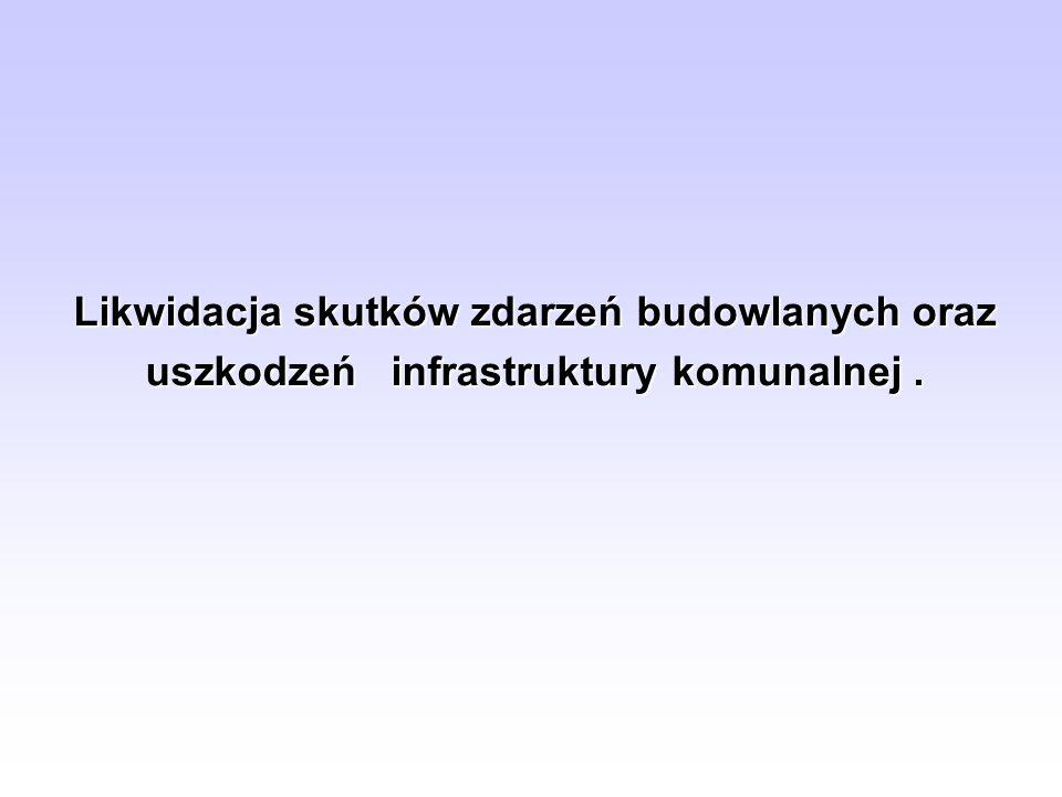 Likwidacja skutków zdarzeń budowlanych oraz uszkodzeń infrastruktury komunalnej.