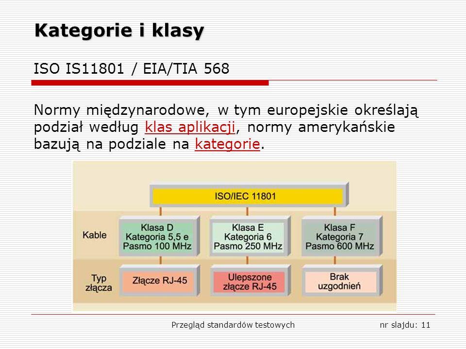 Przegląd standardów testowychnr slajdu: 11 Kategorie i klasy ISO IS11801 / EIA/TIA 568 Normy międzynarodowe, w tym europejskie określają podział według klas aplikacji, normy amerykańskie bazują na podziale na kategorie.