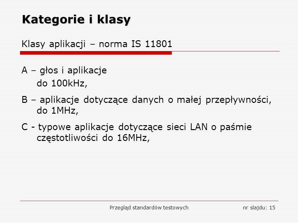 Przegląd standardów testowychnr slajdu: 15 Kategorie i klasy Klasy aplikacji – norma IS 11801 A – głos i aplikacje do 100kHz, B – aplikacje dotyczące danych o małej przepływności, do 1MHz, C - typowe aplikacje dotyczące sieci LAN o paśmie częstotliwości do 16MHz,