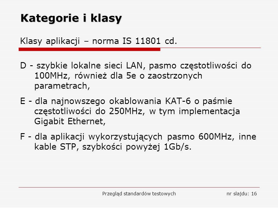 Przegląd standardów testowychnr slajdu: 16 Kategorie i klasy Klasy aplikacji – norma IS 11801 cd. D - szybkie lokalne sieci LAN, pasmo częstotliwości