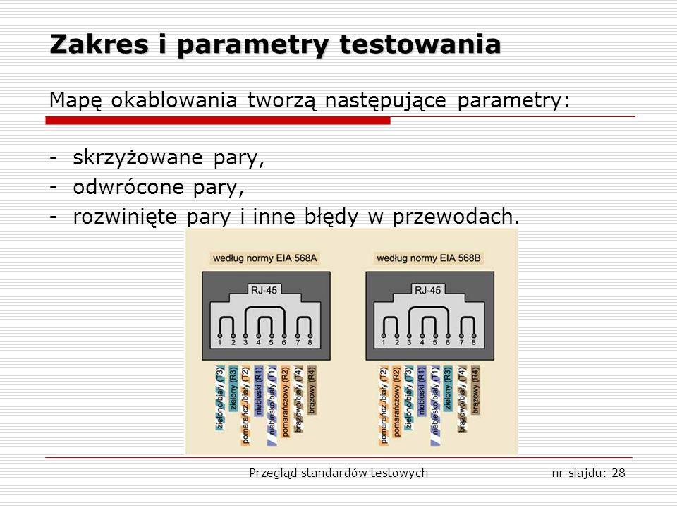 Przegląd standardów testowychnr slajdu: 28 Zakres i parametry testowania Mapę okablowania tworzą następujące parametry: - skrzyżowane pary, - odwrócone pary, - rozwinięte pary i inne błędy w przewodach.