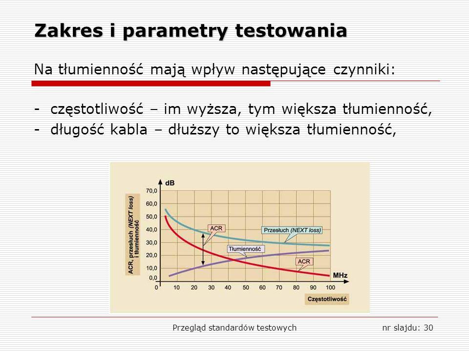 Przegląd standardów testowychnr slajdu: 30 Zakres i parametry testowania Na tłumienność mają wpływ następujące czynniki: - częstotliwość – im wyższa, tym większa tłumienność, - długość kabla – dłuższy to większa tłumienność,